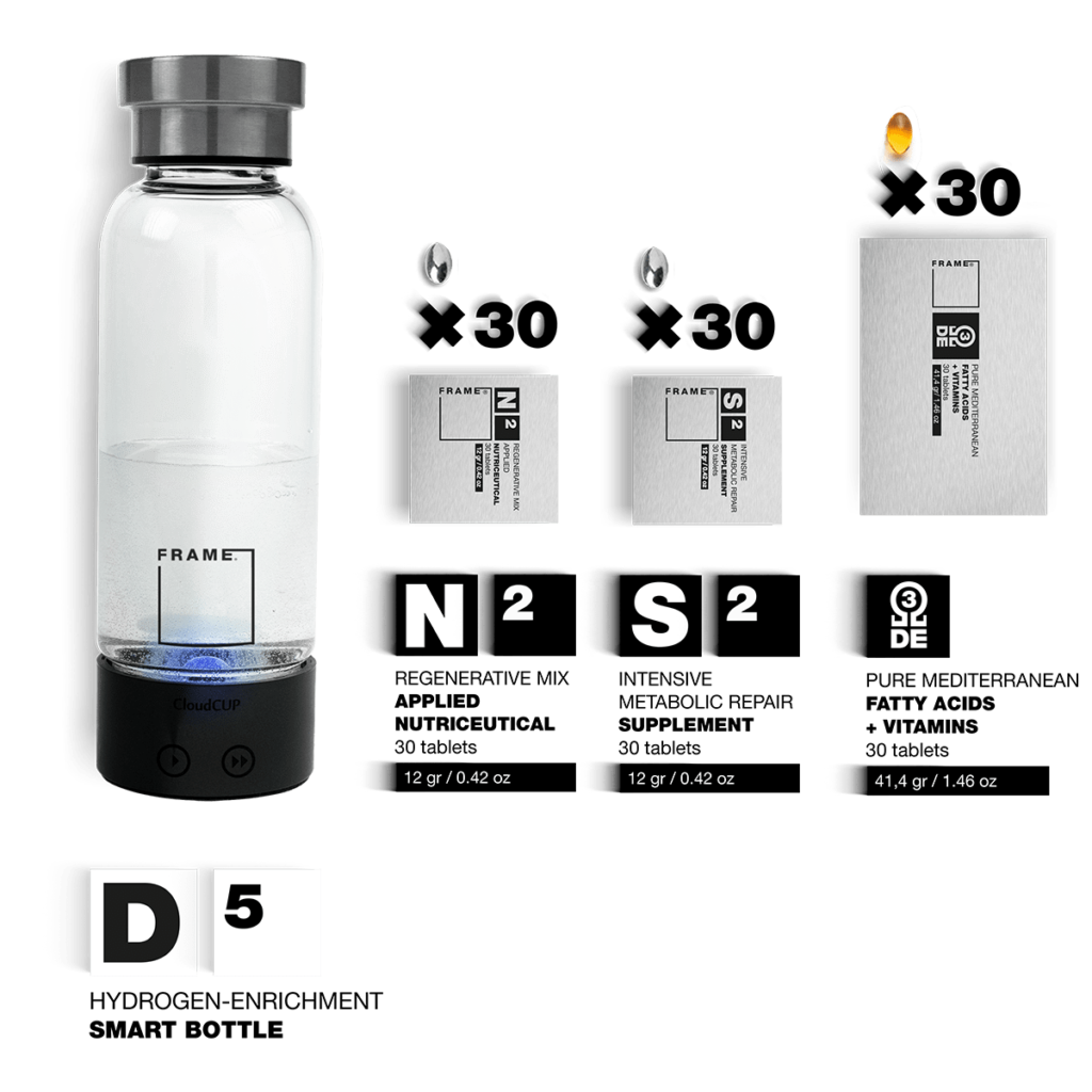 D5 + N2, S2, Ω – Hydrogen-enrichment Smart Bottle + Applied Nutriceuticals Vitamins & Skincare Supplements